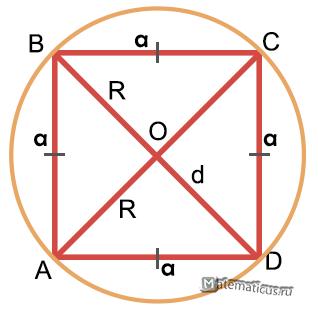 вероятность вписанного в круг квадрата