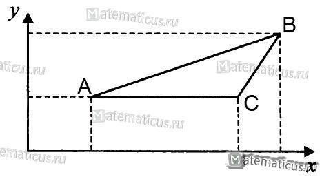 График треугольник на плоскости