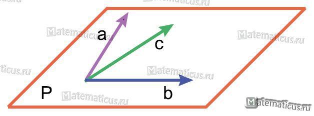Компланарные векторы рисунок
