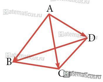 Пирамида построенная на векторах рисунок