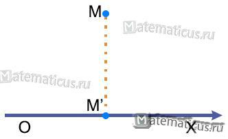 Проекция точки на ось