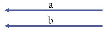 Равенство векторов