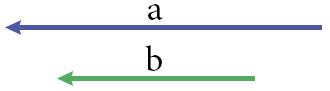 Сонаправленные векторы рисунок