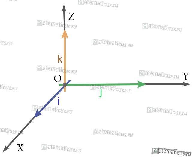 Единичный вектор