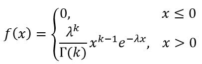 Гамма распределение формула