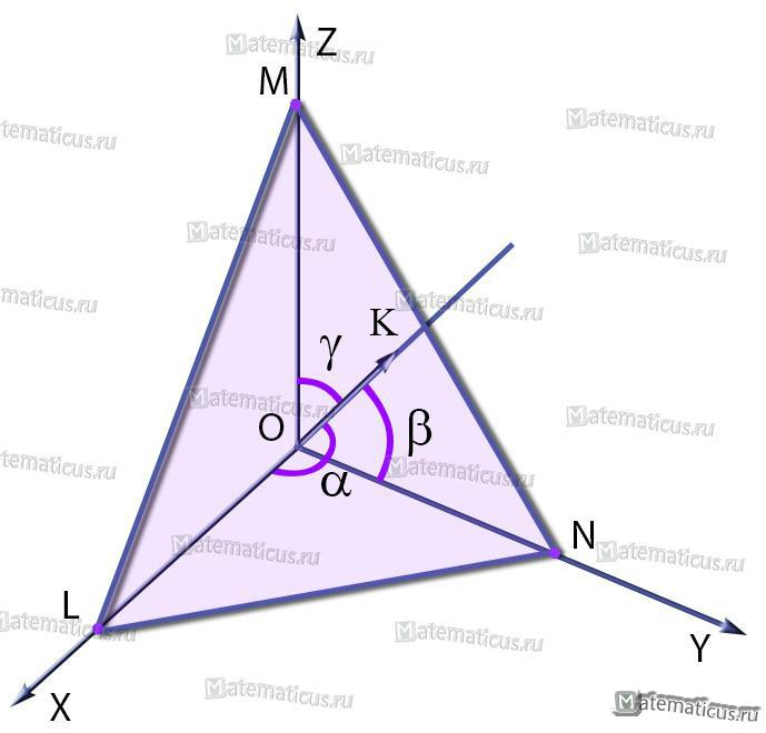 Полярные параметры плоскости
