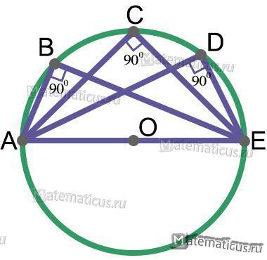 Окружность вписанные прямоугольные углы