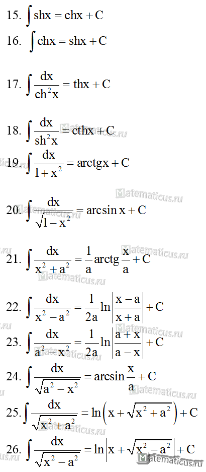 Таблица неопределённых интегралов
