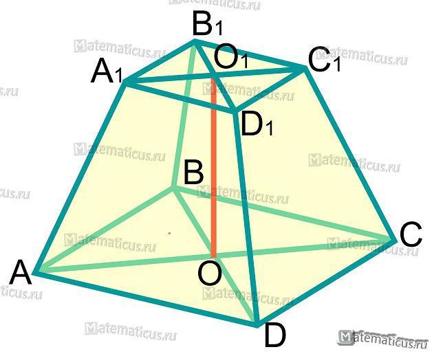 Усечённая пирамида