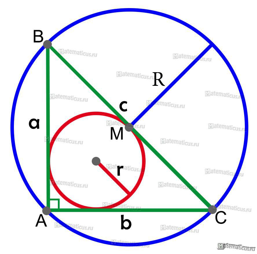 Вписанная и описанная окружность в прямоугольный треугольник