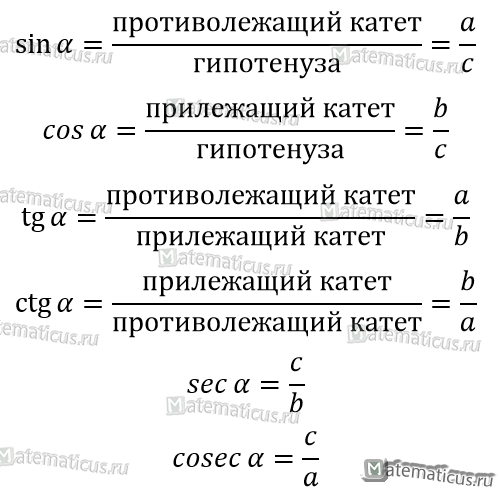 формулы синуса косинуса тангенса и котангенса из прямоугольного треугольника