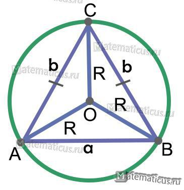 Равнобедренный треугольник описанная окружность
