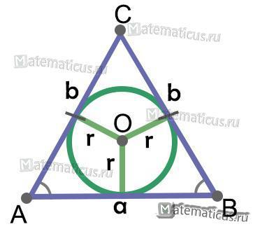 Равнобедренный треугольник вписанная окружность