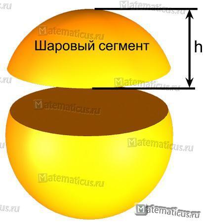 шаровый сегмент