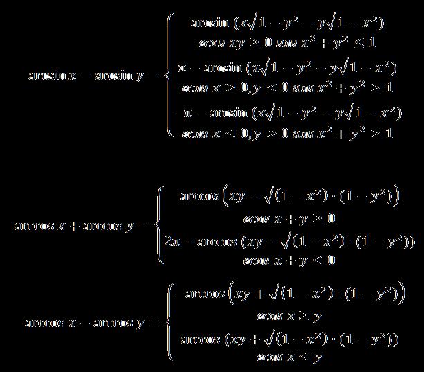Обратные тригонометрические функции формулы