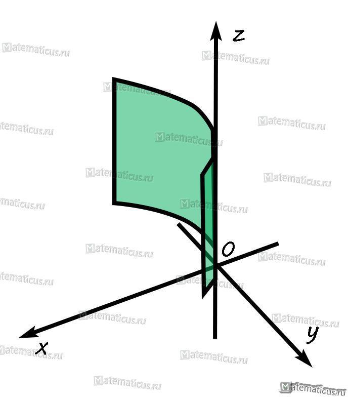 Параболический цилиндр второго порядка