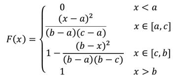 функция распределения формула