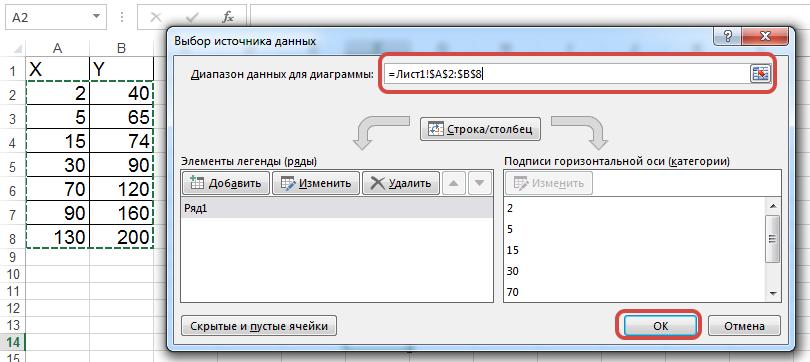 Excel диапазон данных для графика