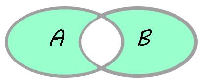 Симметрическая разность