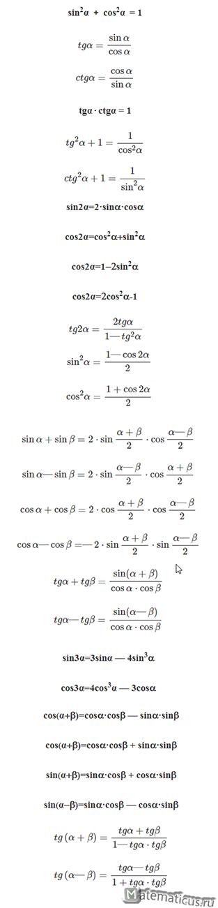 Скачать шпаргалку основные тригонометрические формулы