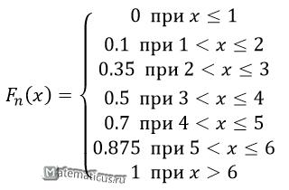 Эмпирическая функция распределения