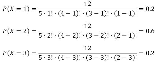 Вычисления ряда распределения