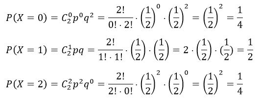 биномиальный закон распределения ДСВ по формуле Бернулли