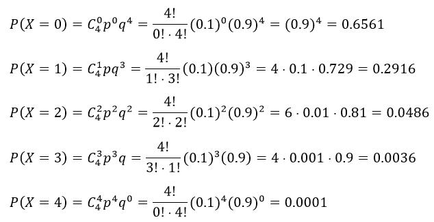 биномиальный закон распределения дискретной случайной величины пример