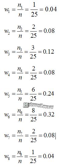 относительные частоты пример с решением