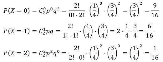 ряд биномиального распределения пример с решением