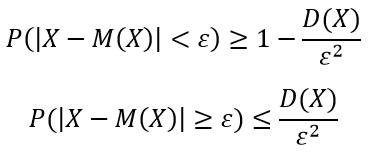 Неравенство Чебышева формула