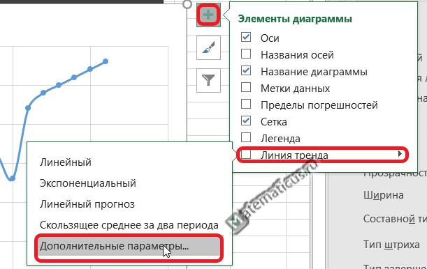 Линия тренда дополнительные параметры Excel