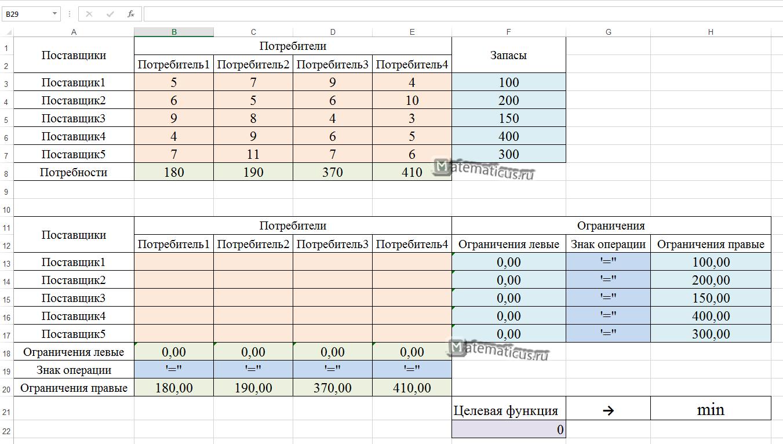 Excel решение транспортной задачи