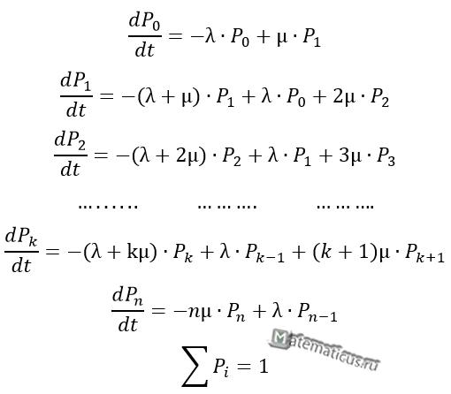Вероятностные состояния уравнения Колмогорова вероятностные состояния