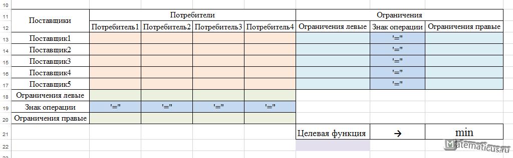 Вспомогательная таблица Excel