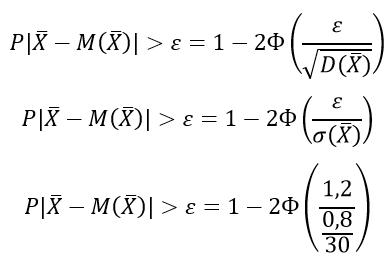 формула Лапласа решение