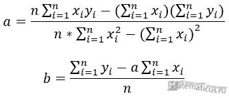 формулы коэффициентов линейной регрессии