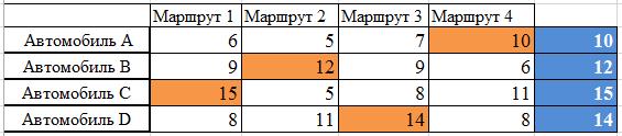 матрица максимальное по строкам