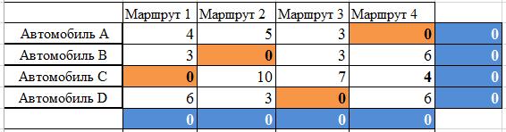 матрица по столбцам
