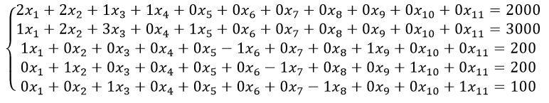 системы линейных уравнений искусственные переменные