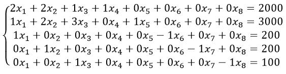системы линейных уравнений канонический вид