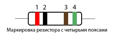 Маркировка резистора 200 Ом