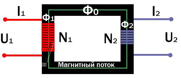 Понижающий трансформатор схема