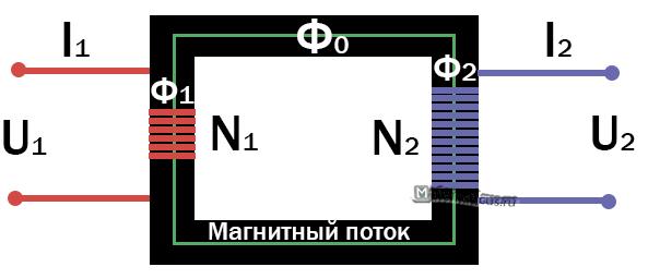 Повышающий трансформатор схема