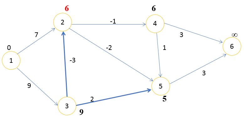 граф шаг 3