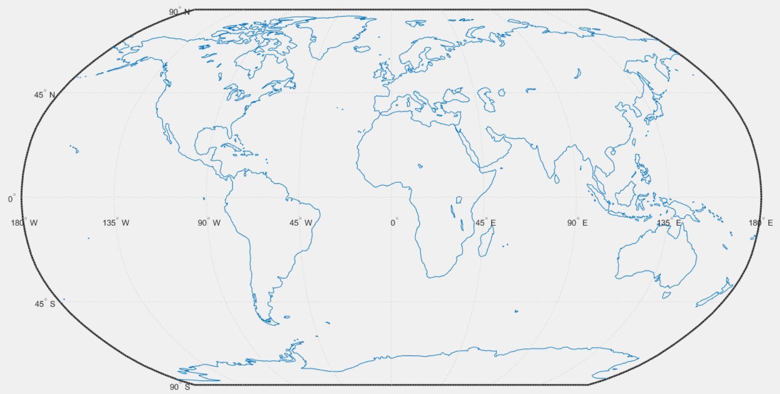карта мира Matlab