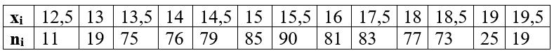 таблица выборка