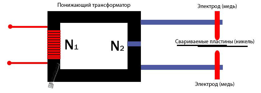 Контактная сварка схема