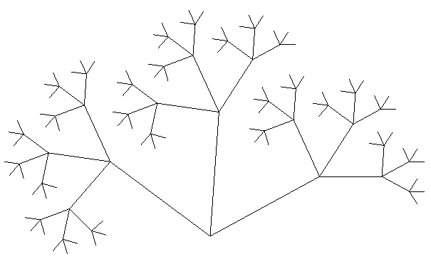 Дерево Пифагора третий уровень