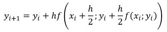 Формула модифицированного метода Эйлера